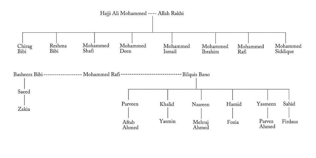 Mohammed Rafi's family tree